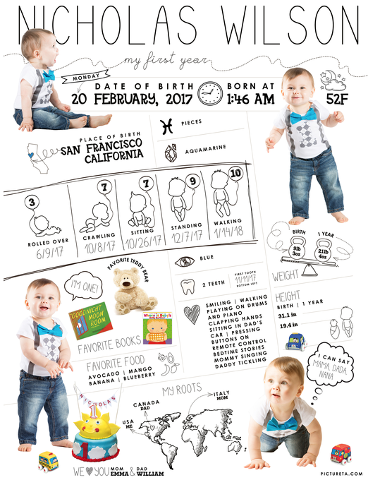 Custom First Birthday Milestones Baby Infographic from Pictureta