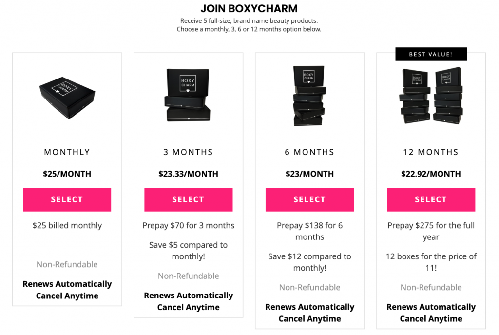 BOXYCHARM PLANS FOR YOU TO COMPARE